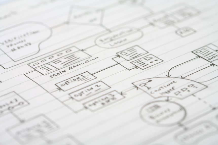 The Art of Building Successful Websites